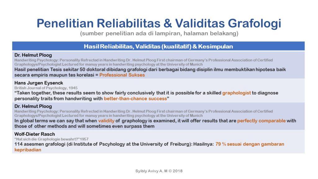 reliabilitas, validitas, reliability grafologi graphology